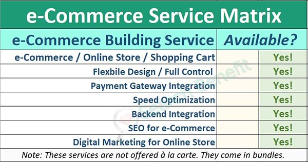 e-commerce Services Matrix