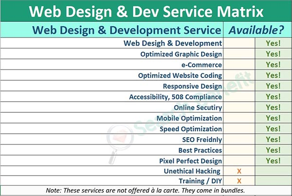 SB Web Design & Dev Services Matrix
